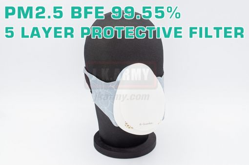 R-Guardian Smart Electric Mask - White ( Pass SGS Test Report > BFE 99.9% PM2.5 BFE 99.55% ) ( 5 Layer Protective Filter ) ( 智能電動風扇口罩 )