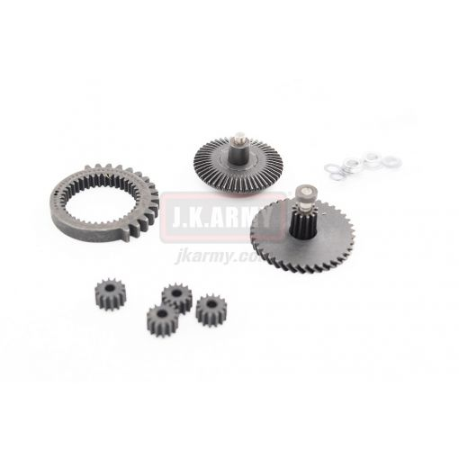 Alpha PTW M4 Series CNC Hobbing Gear Set